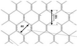 metallic-mesh